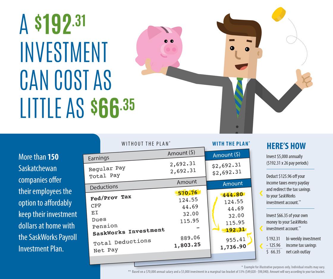 Investment Promo